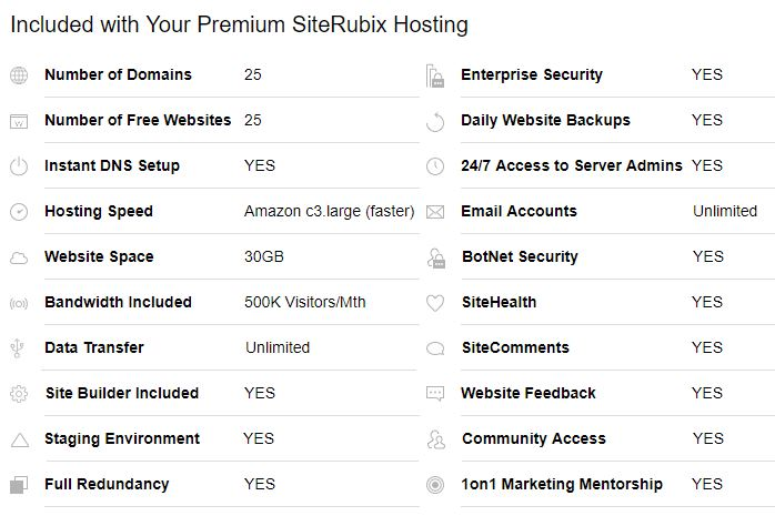 Wealthy Affiliate Premium Hosting