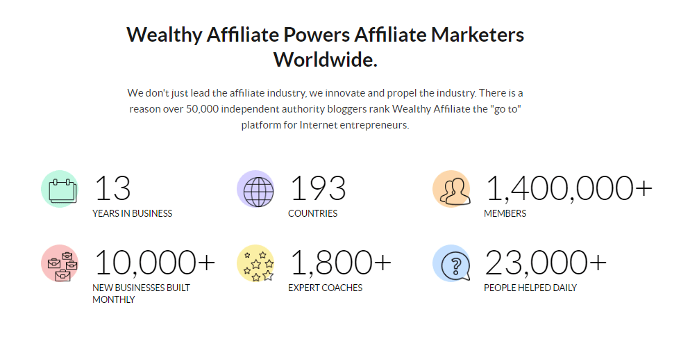 Wealthy Affiliate Review Homepage Stats