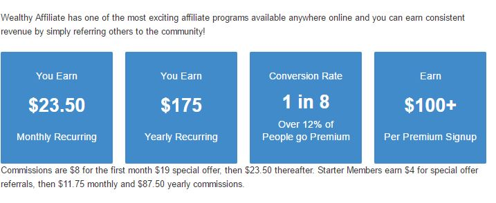 Wealthy Affiliate FAQ