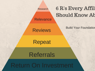 The 6R's Every Affiliate Should Know About