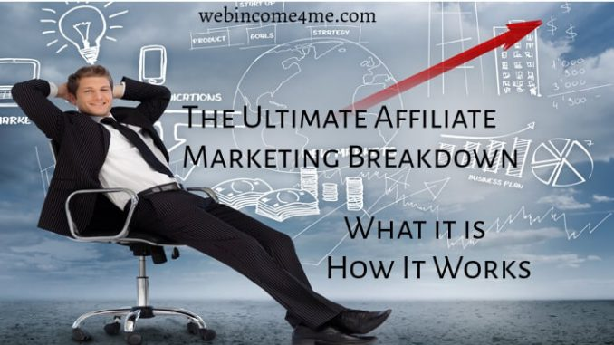 Affiliate Marketing- What Is it How It Works
